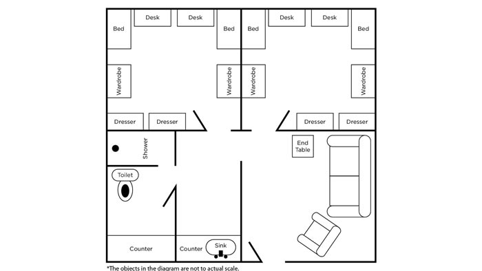 Grizzly House Layouts